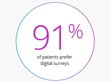 Alex-Patient-Surveys-2